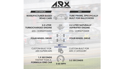 What is ARX infographic